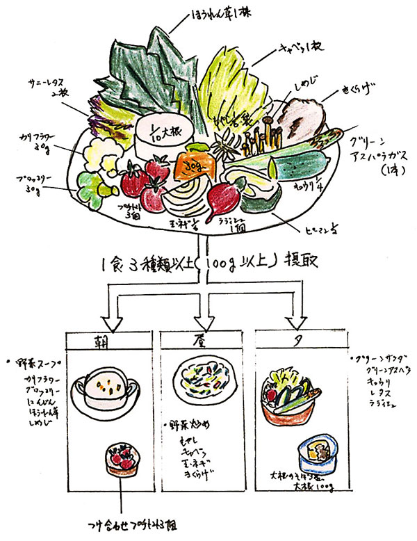 nutrition_005